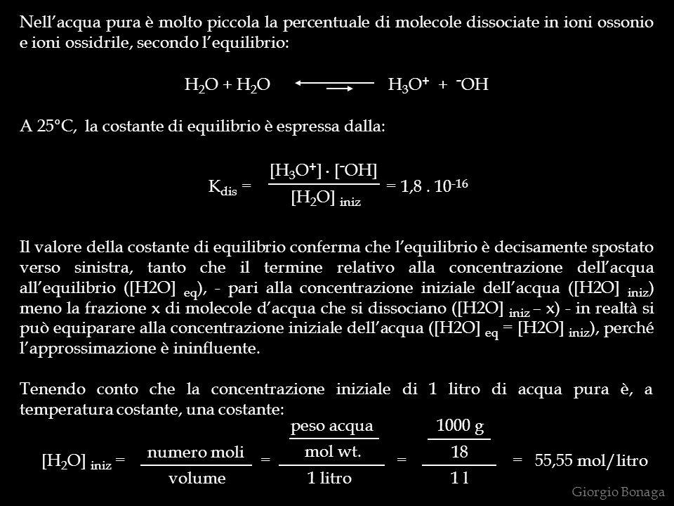 [H2O] iniz = = = = 55,55 mol/litro